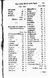 Patriot; or, Political, Moral, and Philosophical Repository Consisting of Original Pieces Tuesday 02 July 1793 Page 27