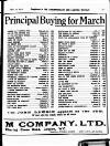 Principal Buying for March